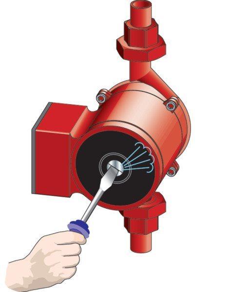 У многих циркуляционных насосов производительность можно регулировать.