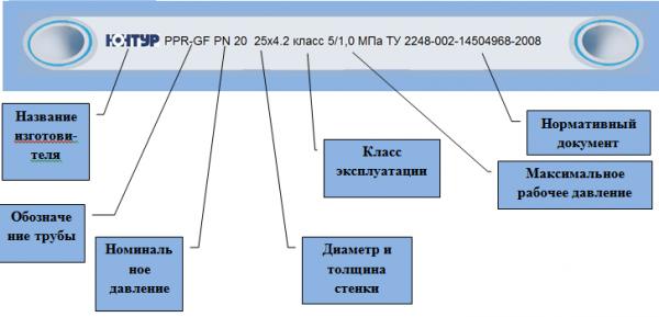 У российских и импортных труб маркировка может заметно отличаться. То, что вы увидите в магазине, совсем не обязательно будет выглядеть так же.