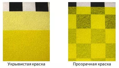 Укрывистость — это способность краски скрывать цвет окрашиваемой поверхность пигментом