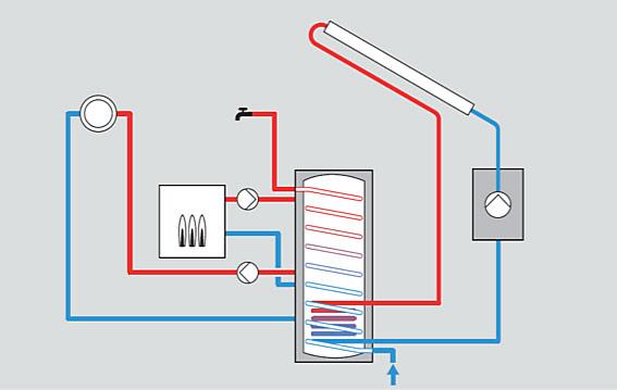Установка с нагревом воды в аккумуляторе