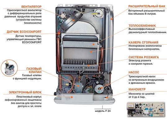 Устройство агрегата