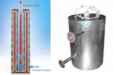 Устройство и принцип работы самого простого оборудования индукционного нагрева
