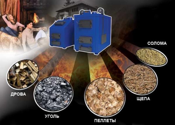 В твердотопливном котле может гореть любой вид органического топлива.
