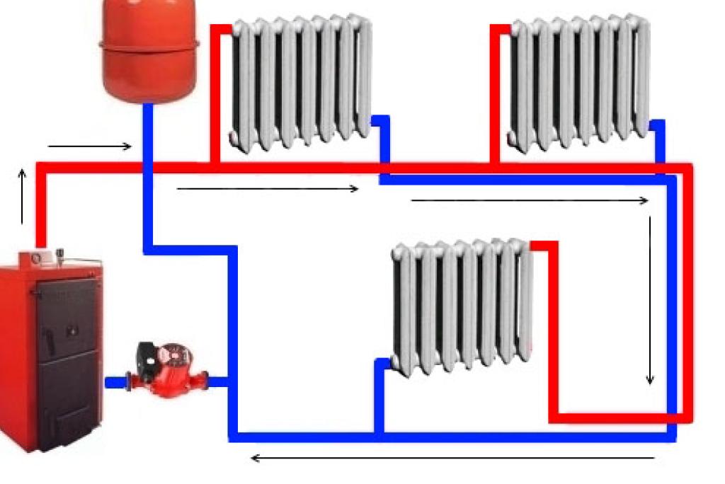 Система отопление дома
