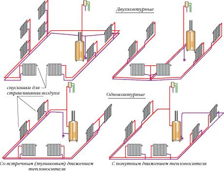 рис.8. Примеры двухтрубных систем отопления с естественной циркуляцией воды и нижней разводкой подающего трубопровода.