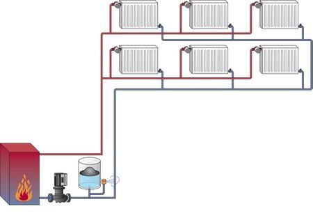 Водяная отопительная система с нижним вариантом разводки