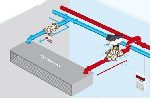 Напольные батареи отопления водяные