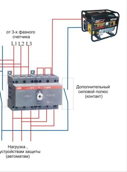 Вот так подключается генератор к трехфазной линии