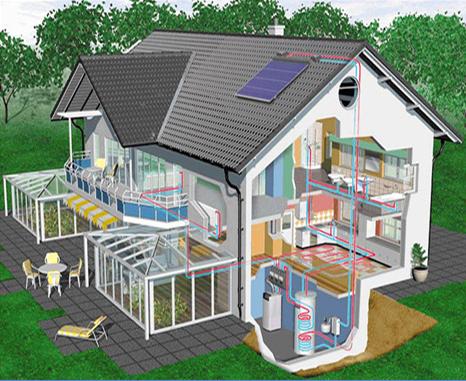 Выбираем эффективную схему обогрева загородного имущества